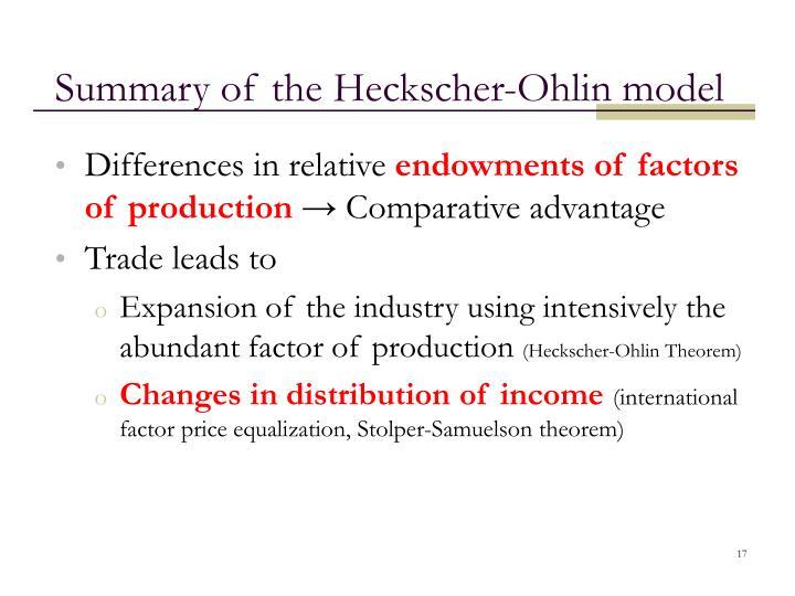 Summary of the Heckscher-Ohlin model