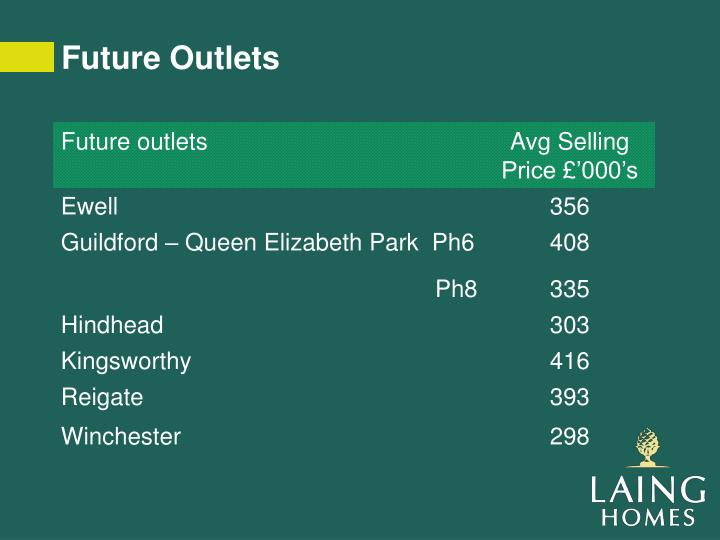 Future outlets