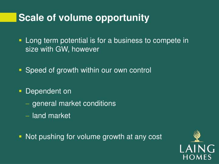 Scale of volume opportunity