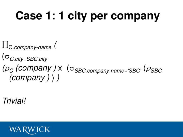 Case 1: 1 city per company
