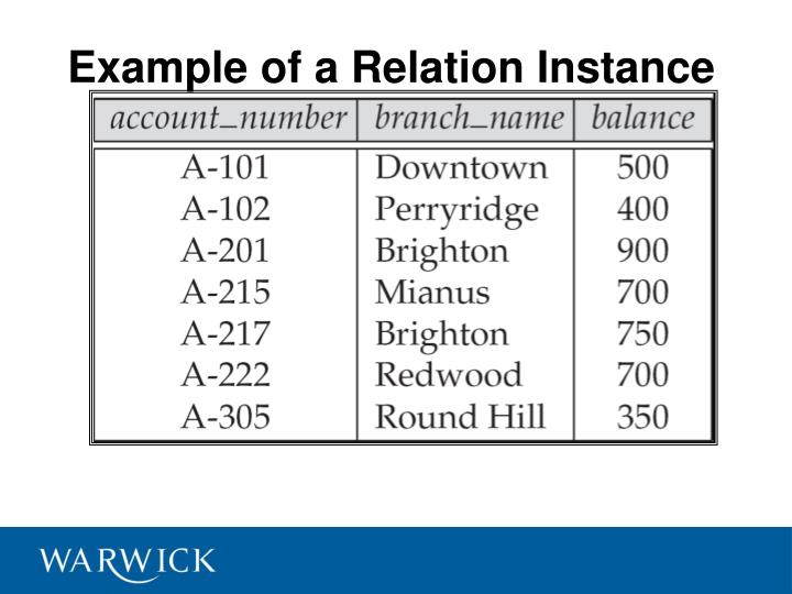 Example of a Relation Instance