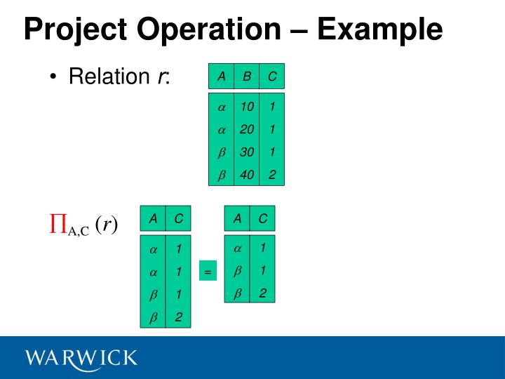 Project Operation – Example