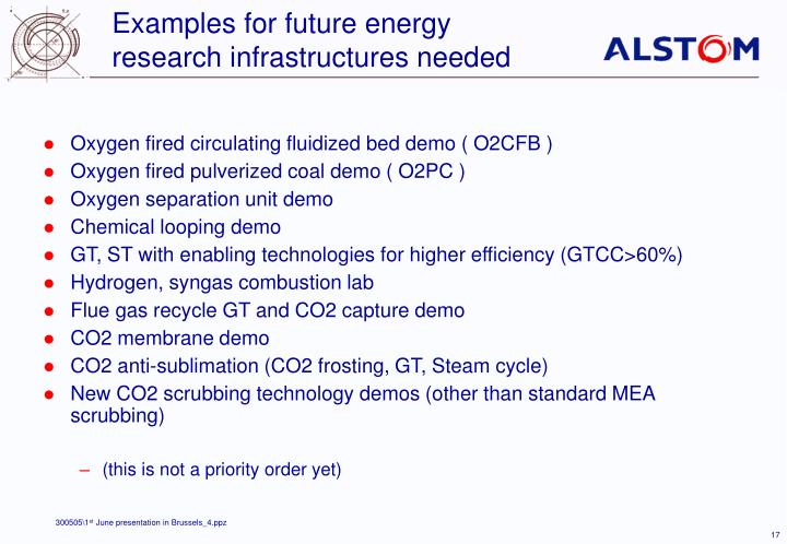 Examples for future energy research infrastructures needed