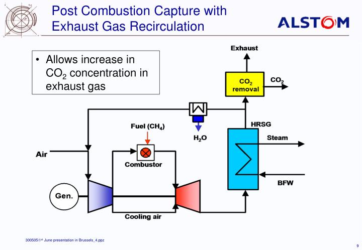 Post Combustion Capture with Exhaust Gas Recirculation