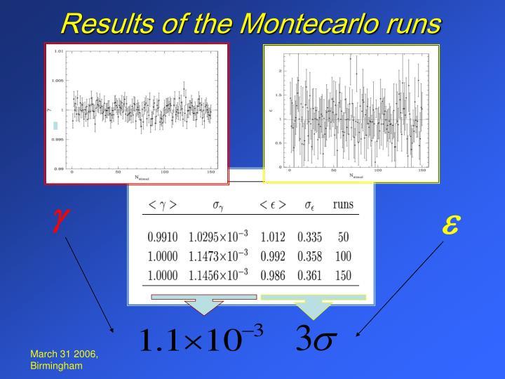 Results of the Montecarlo runs