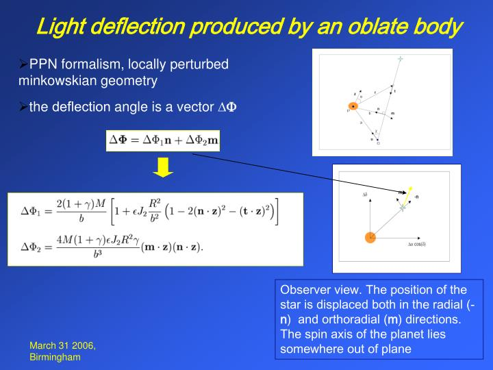 Light deflection produced by an oblate body