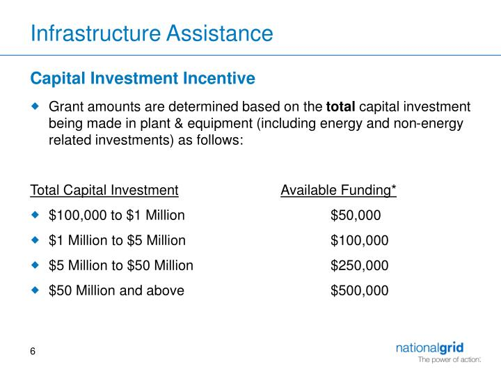 Infrastructure Assistance