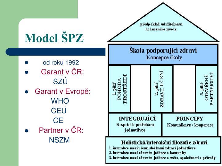 Model ŠPZ