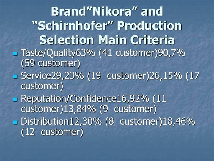 "Brand""Nikora"" and ""Schirnhofer"" Production Selection Main Criteria"