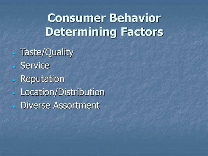 Consumer Behavior Determining Factors