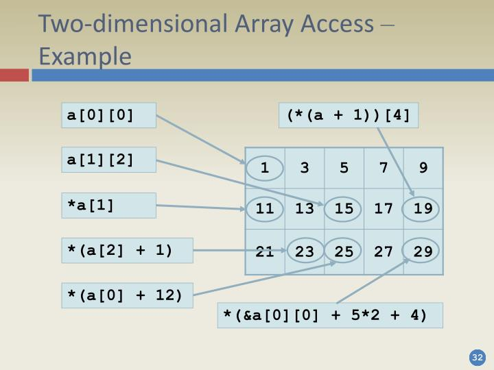 Two-dimensional Array Access