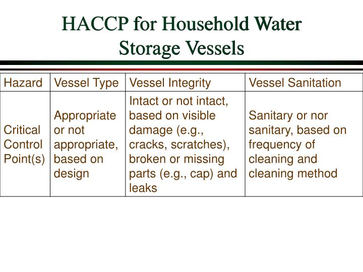 HACCP for Household Water Storage Vessels