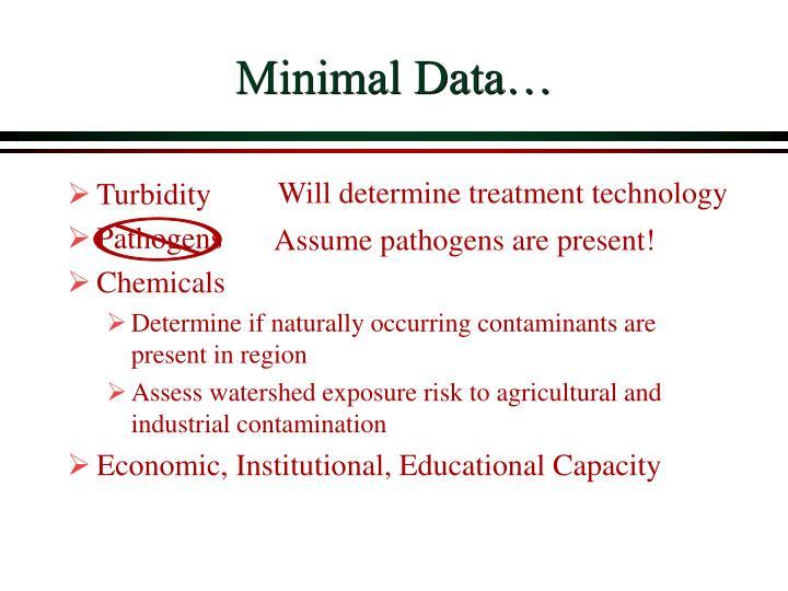 Minimal Data…