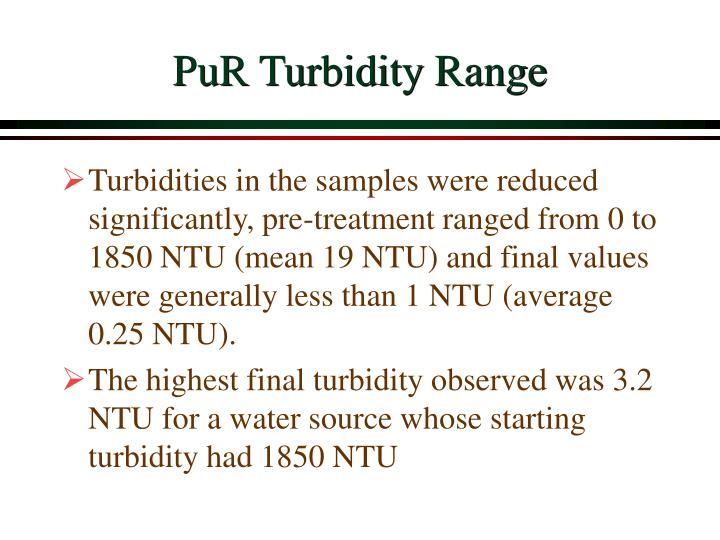 PuR Turbidity Range