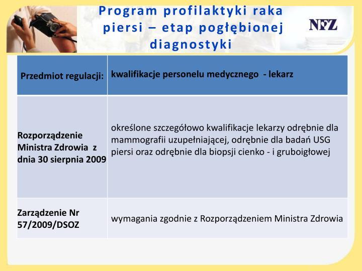 Program profilaktyki raka