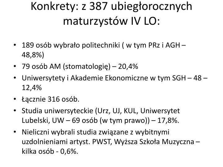 Konkrety: z 387 ubiegłorocznych maturzystów IV LO: