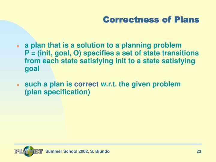 Correctness of Plans