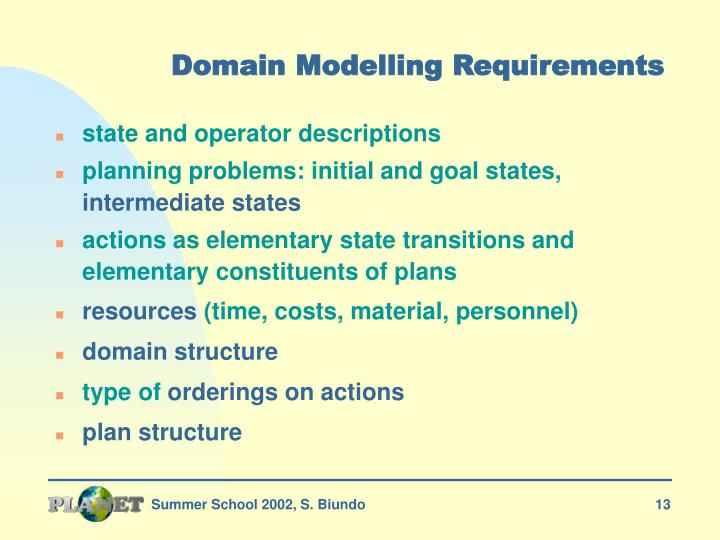 Domain Modelling Requirements
