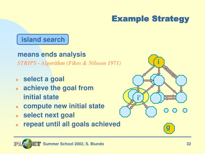Example Strategy