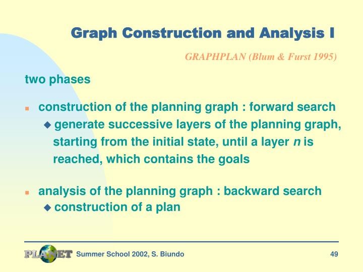 Graph Construction and Analysis I