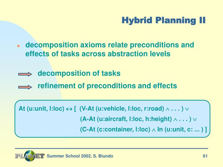 Hybrid Planning II