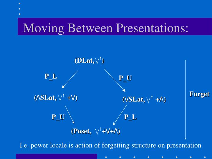 Moving Between Presentations: