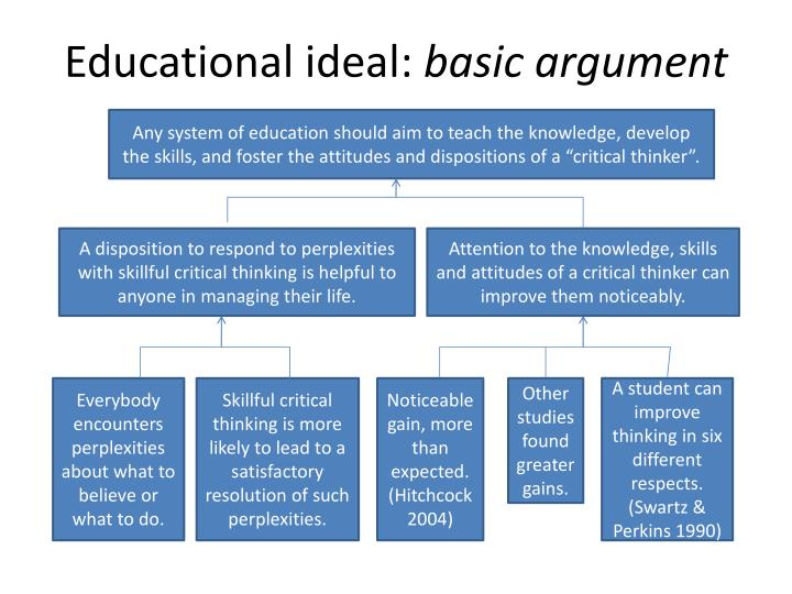 Educational ideal: