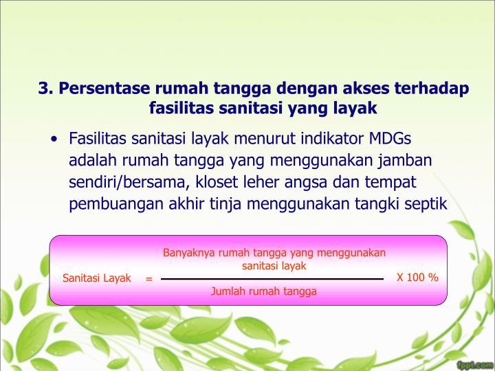 3. Persentase rumah tangga dengan akses terhadap fasilitas sanitasi yang layak
