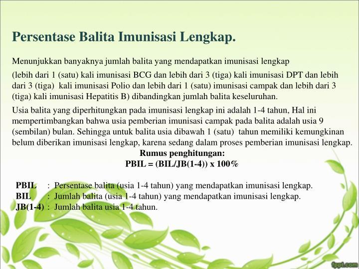 Persentase Balita Imunisasi Lengkap.