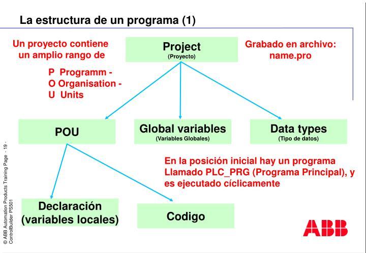 La estructura de un programa (1)