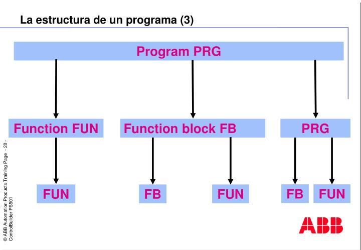 La estructura de un programa (3)
