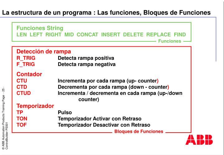 La estructura de un programa : Las funciones, Bloques de Funciones