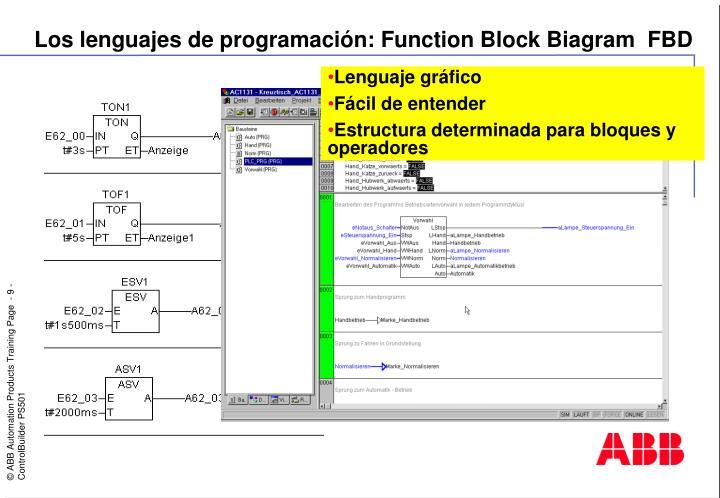 Los lenguajes de programación: Function Block Biagram  FBD