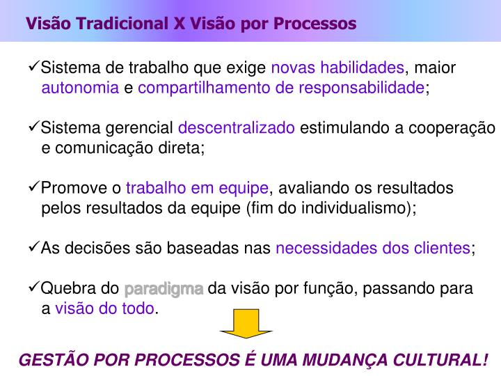 Visão Tradicional X Visão por Processos