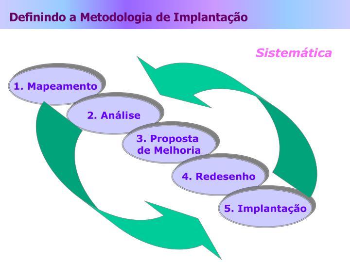 Definindo a Metodologia de Implantação