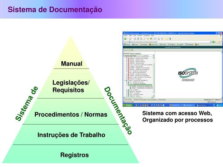 Sistema de Documentação