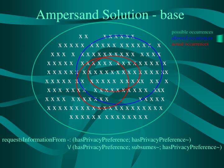 Ampersand Solution - base