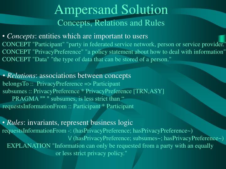 Ampersand Solution