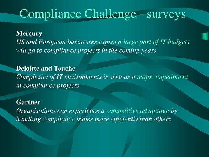 Compliance Challenge - surveys