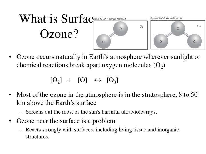 what is surface ozone