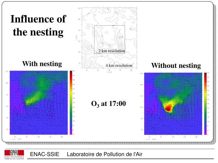Influence of the nesting