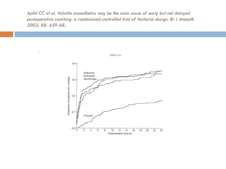 Apfel CC et al. Volatile anaesthetics may be the main cause of early but not delayed postoperative vomiting: a randomized controlled trial of factorial design. Br J Anaesth 2002; 88: 659-68.