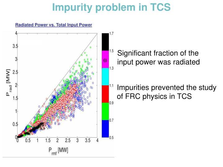Impurity problem in TCS