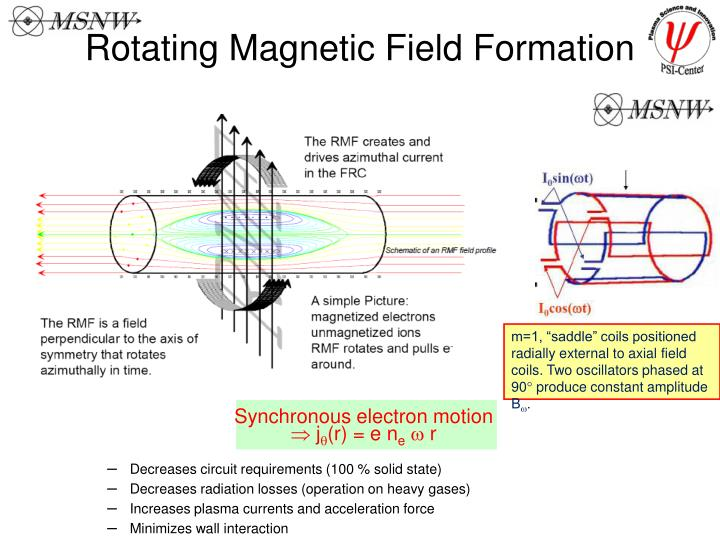 Rotating Magnetic Field Formation