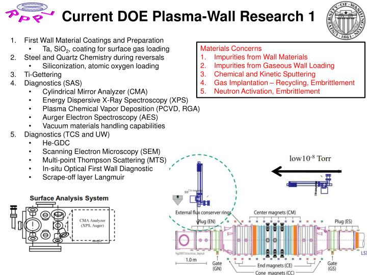 Current DOE Plasma-Wall Research 1