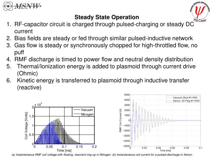 Steady State Operation