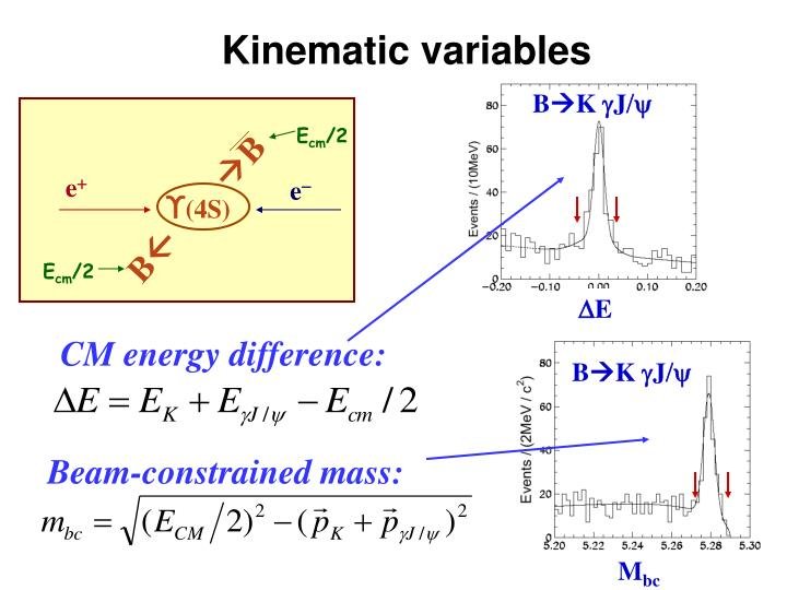 Kinematic variables