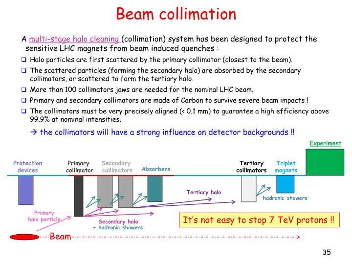 Beam collimation