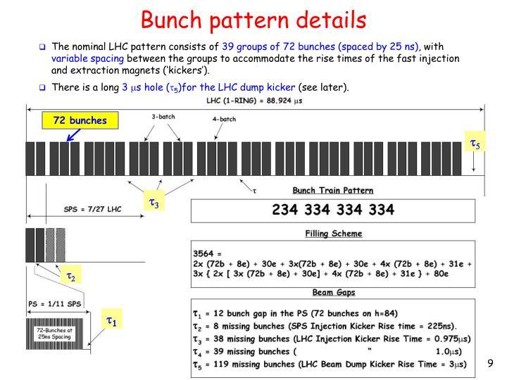 Bunch pattern details
