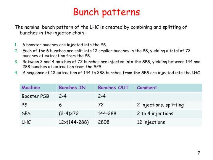 Bunch patterns